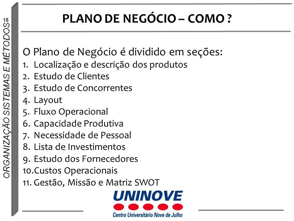 PLANO DE NEGÓCIO – COMO O Plano de Negócio é dividido em seções: