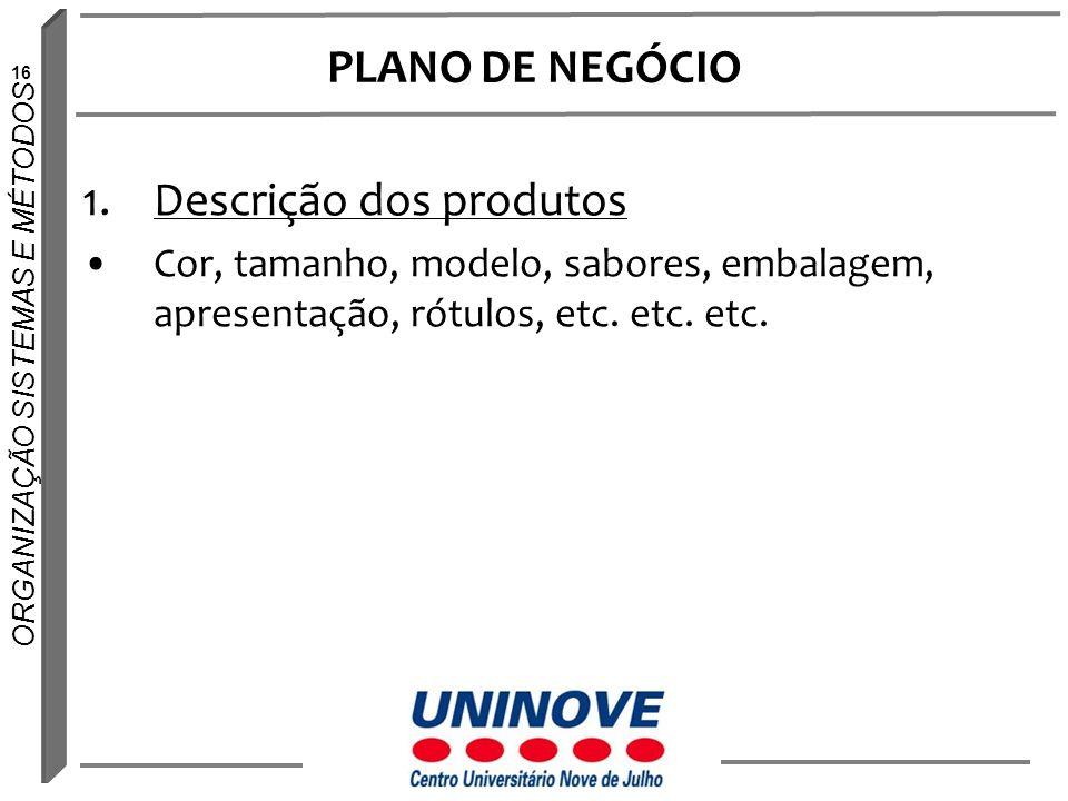 Descrição dos produtos