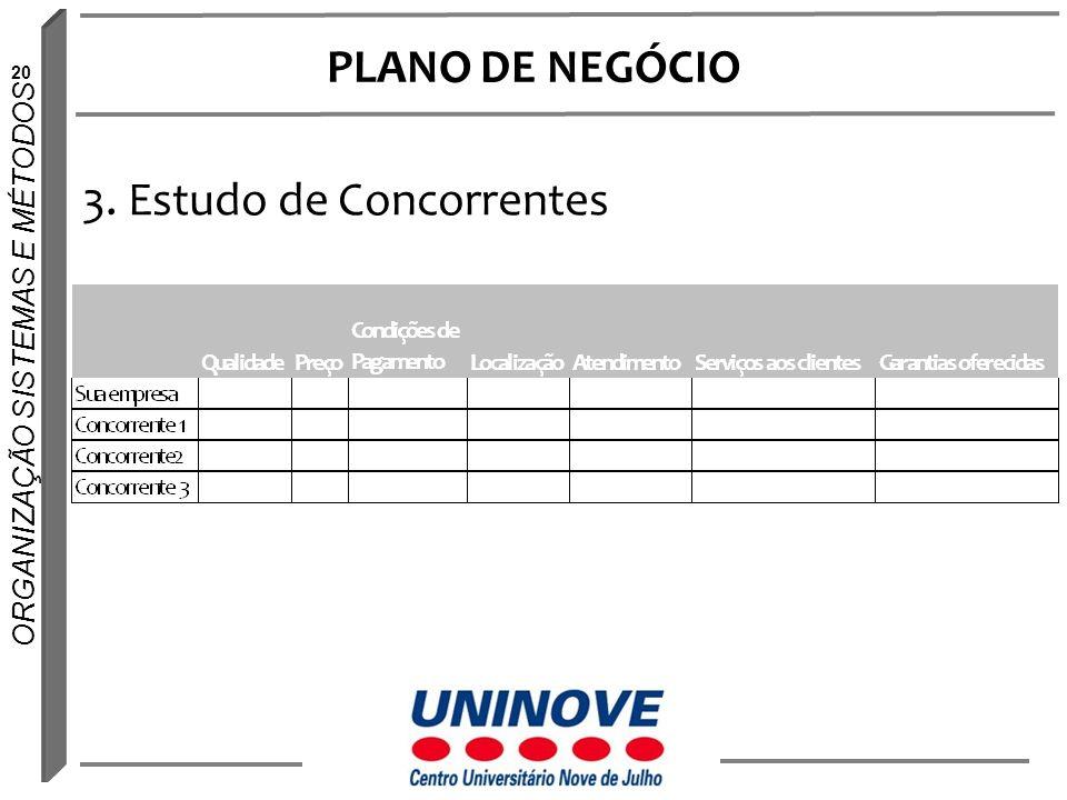 PLANO DE NEGÓCIO 3. Estudo de Concorrentes