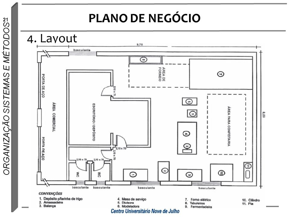 PLANO DE NEGÓCIO 4. Layout