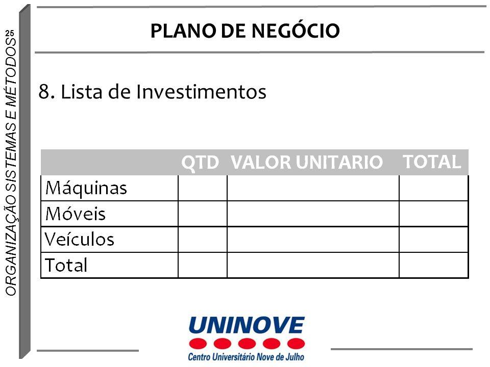 PLANO DE NEGÓCIO 8. Lista de Investimentos