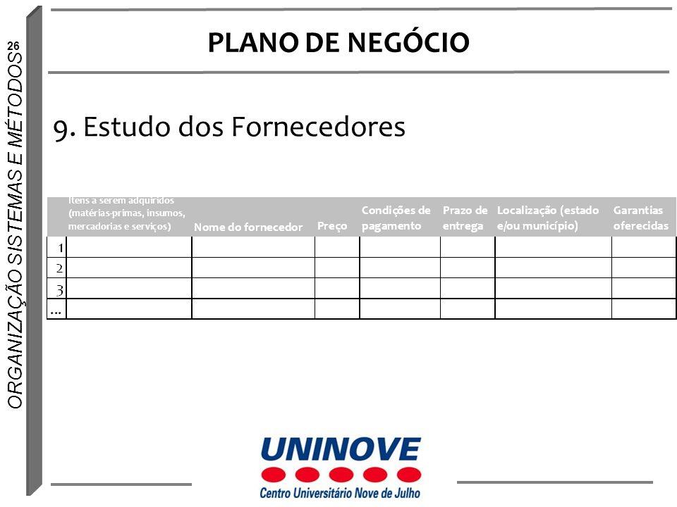 PLANO DE NEGÓCIO 9. Estudo dos Fornecedores