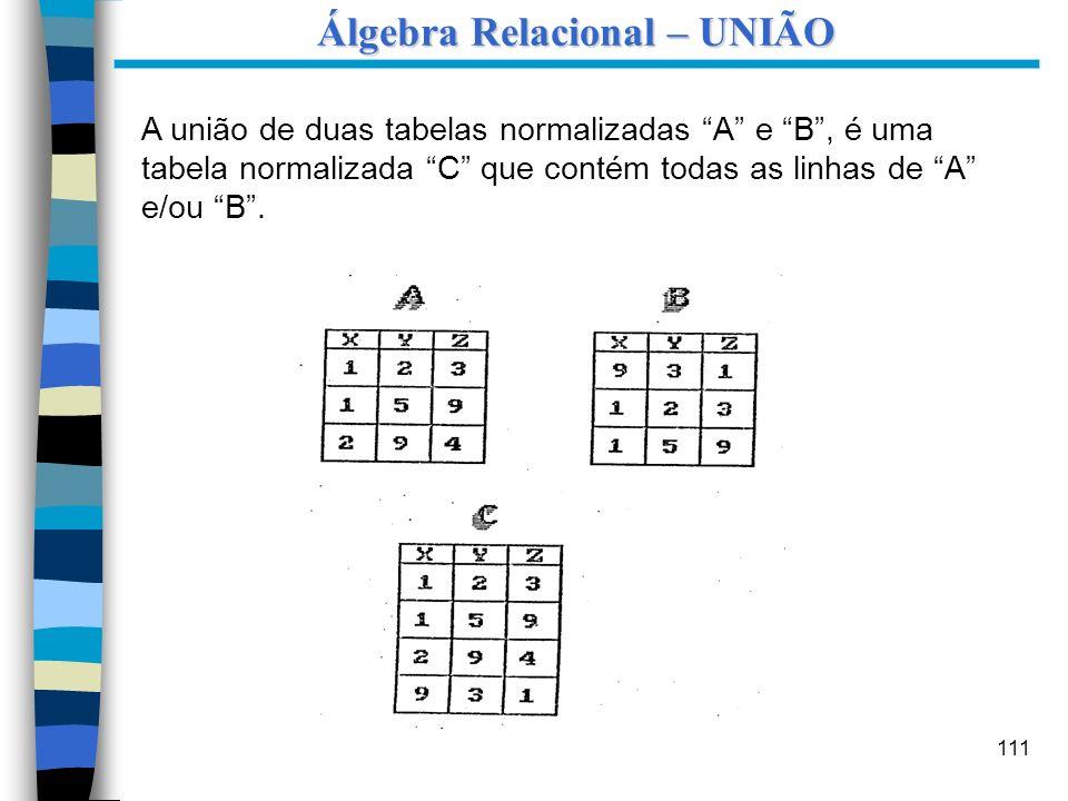 Álgebra Relacional – UNIÃO