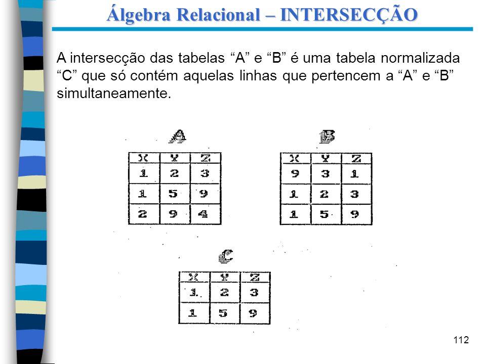 Álgebra Relacional – INTERSECÇÃO