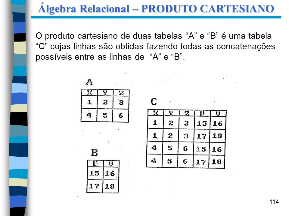Álgebra Relacional – PRODUTO CARTESIANO