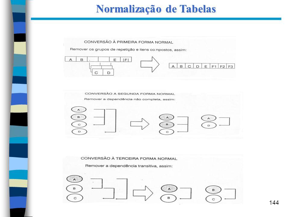 Normalização de Tabelas