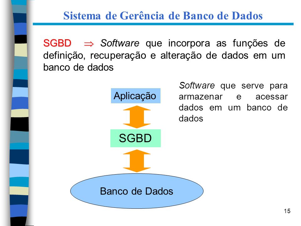 Sistema de Gerência de Banco de Dados