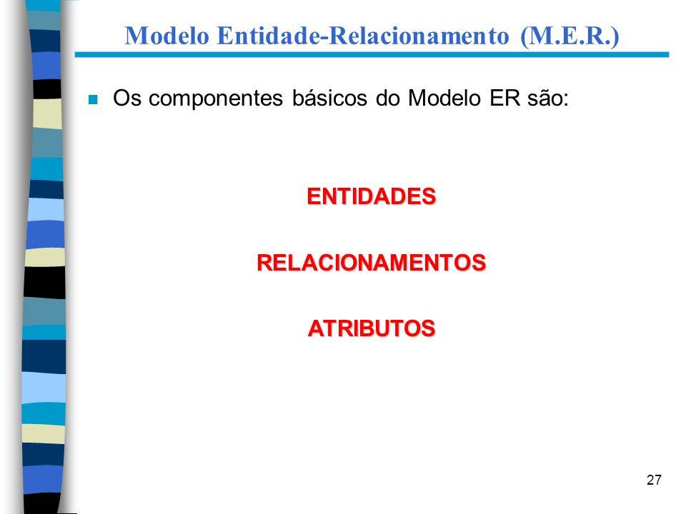 Modelo Entidade-Relacionamento (M.E.R.)