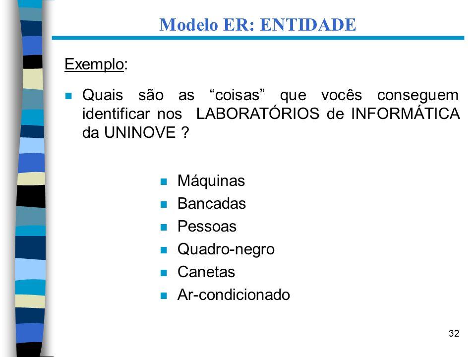 Modelo ER: ENTIDADE Exemplo: