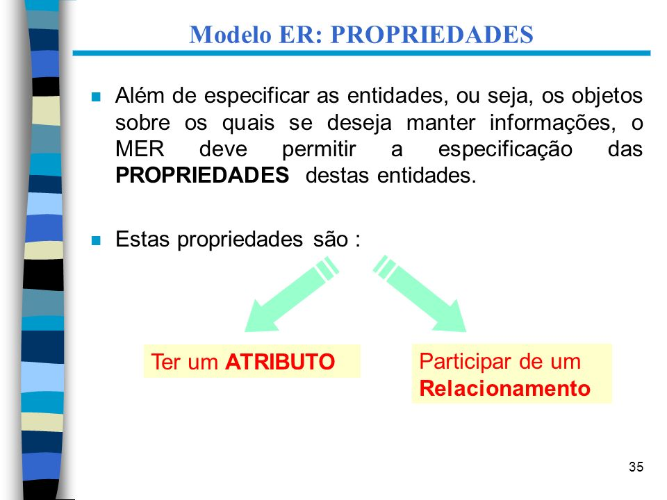 Modelo ER: PROPRIEDADES