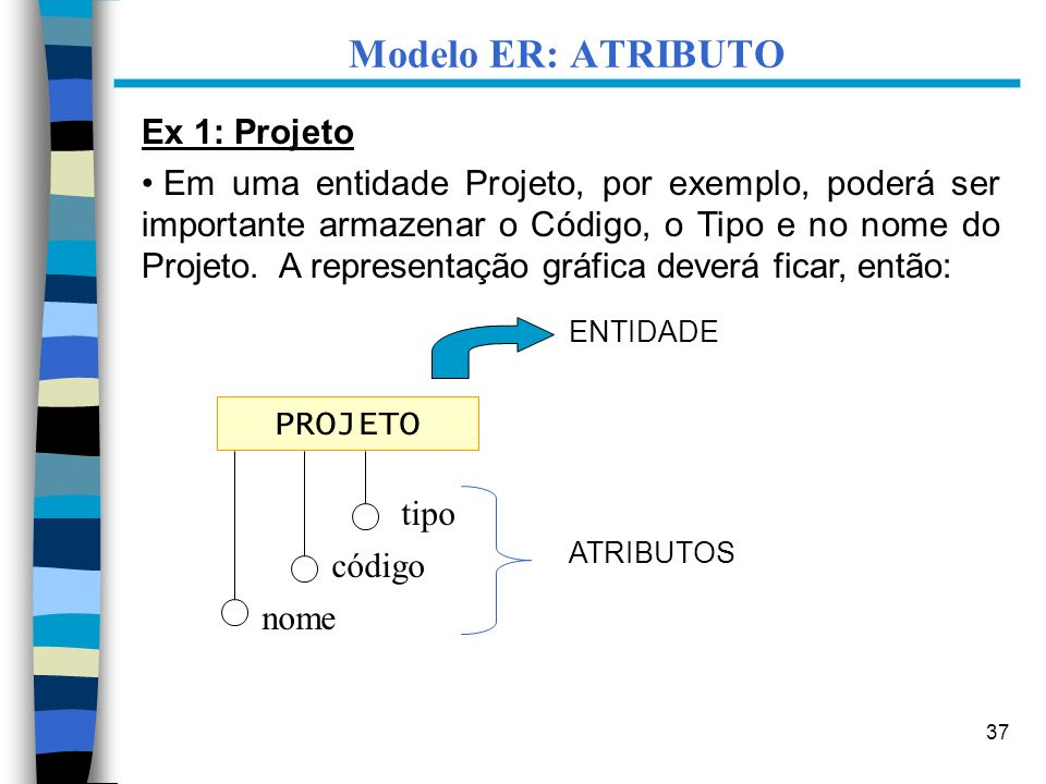 Modelo ER: ATRIBUTO Ex 1: Projeto
