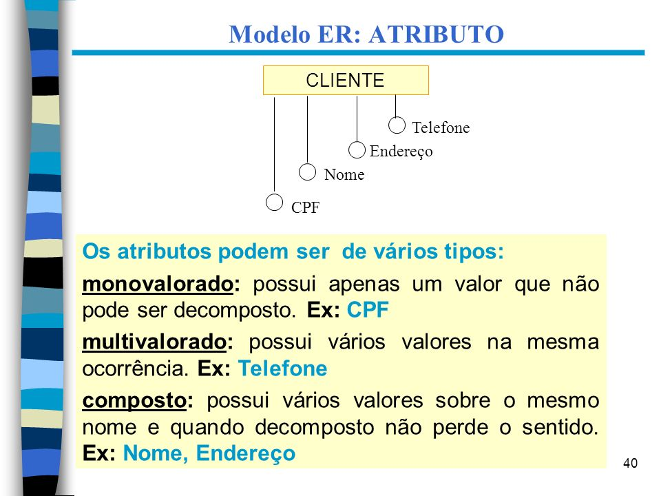 Modelo ER: ATRIBUTO Os atributos podem ser de vários tipos:
