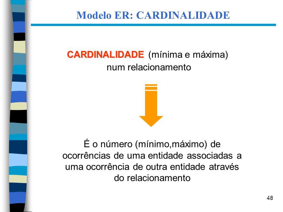 Modelo ER: CARDINALIDADE