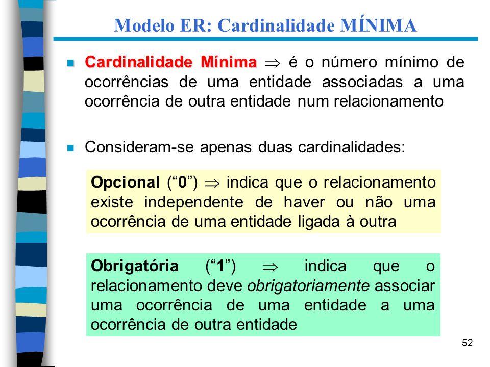 Modelo ER: Cardinalidade MÍNIMA
