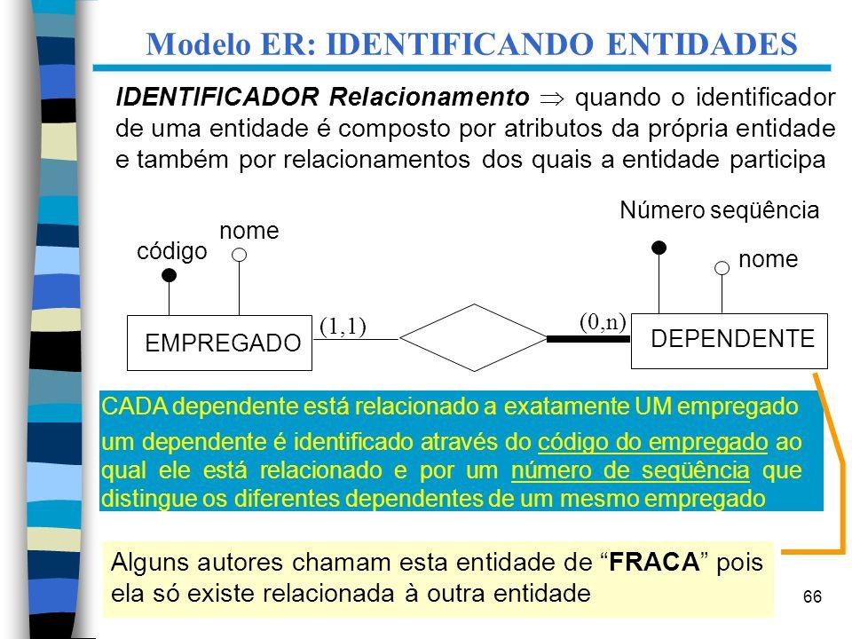 Modelo ER: IDENTIFICANDO ENTIDADES