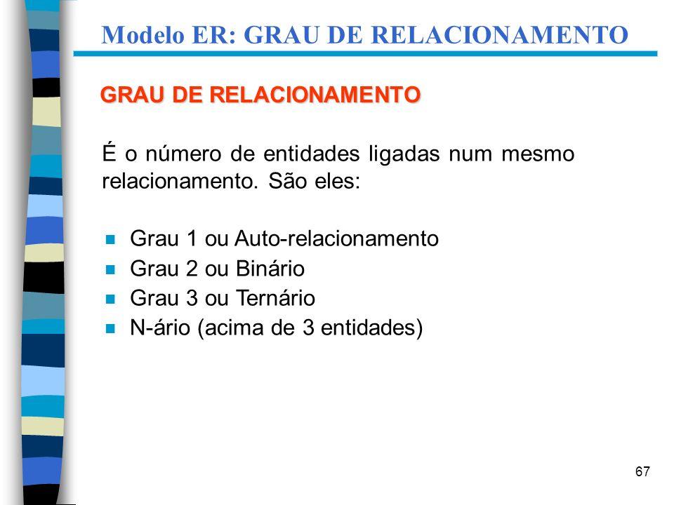 Modelo ER: GRAU DE RELACIONAMENTO