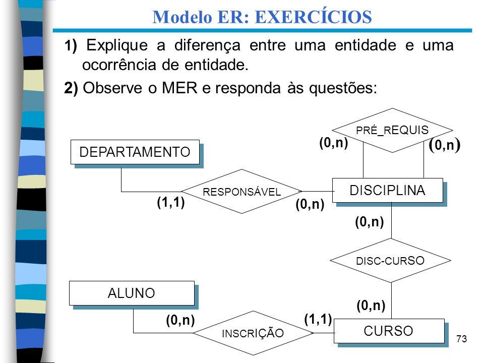 Modelo ER: EXERCÍCIOS (0,n) 2) Observe o MER e responda às questões: