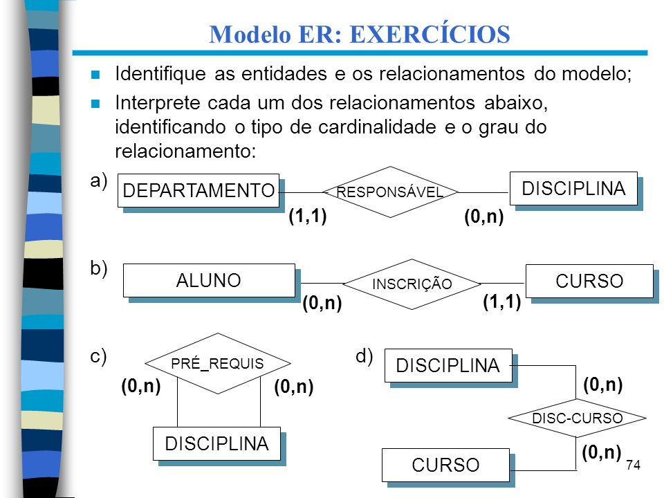 Modelo ER: EXERCÍCIOS Identifique as entidades e os relacionamentos do modelo;