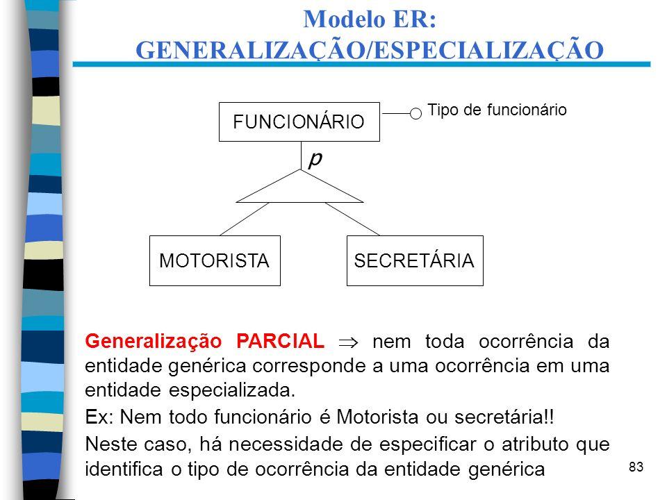 Modelo ER: GENERALIZAÇÃO/ESPECIALIZAÇÃO