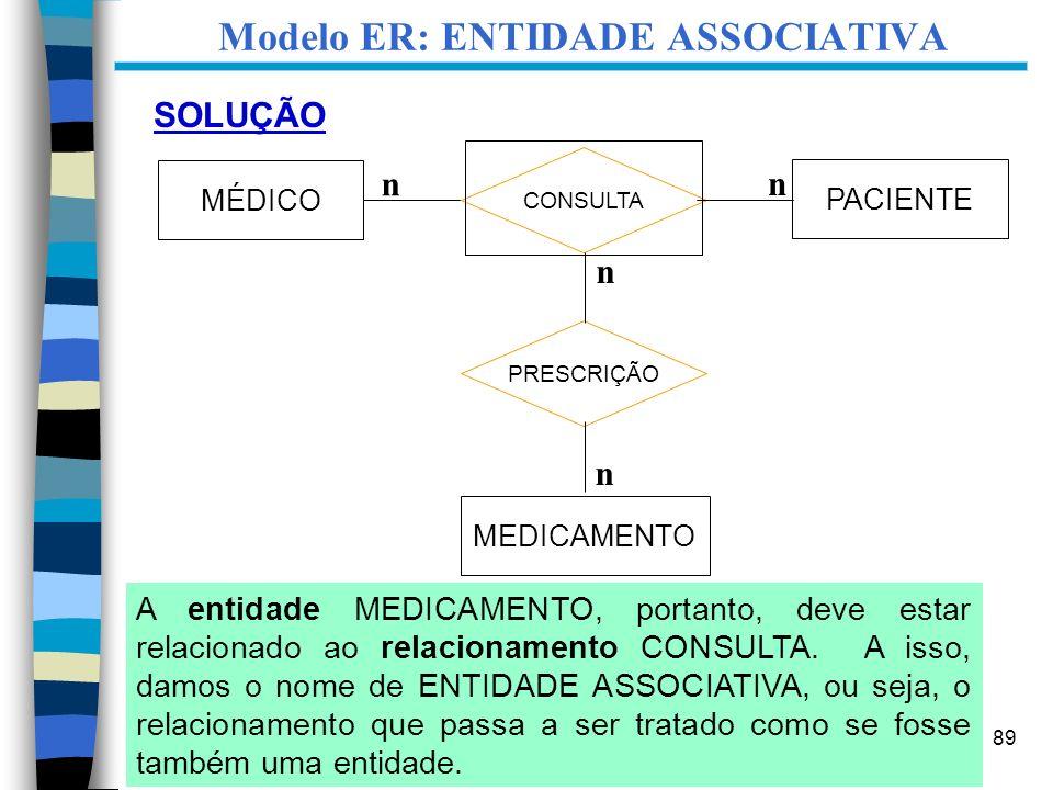 Modelo ER: ENTIDADE ASSOCIATIVA