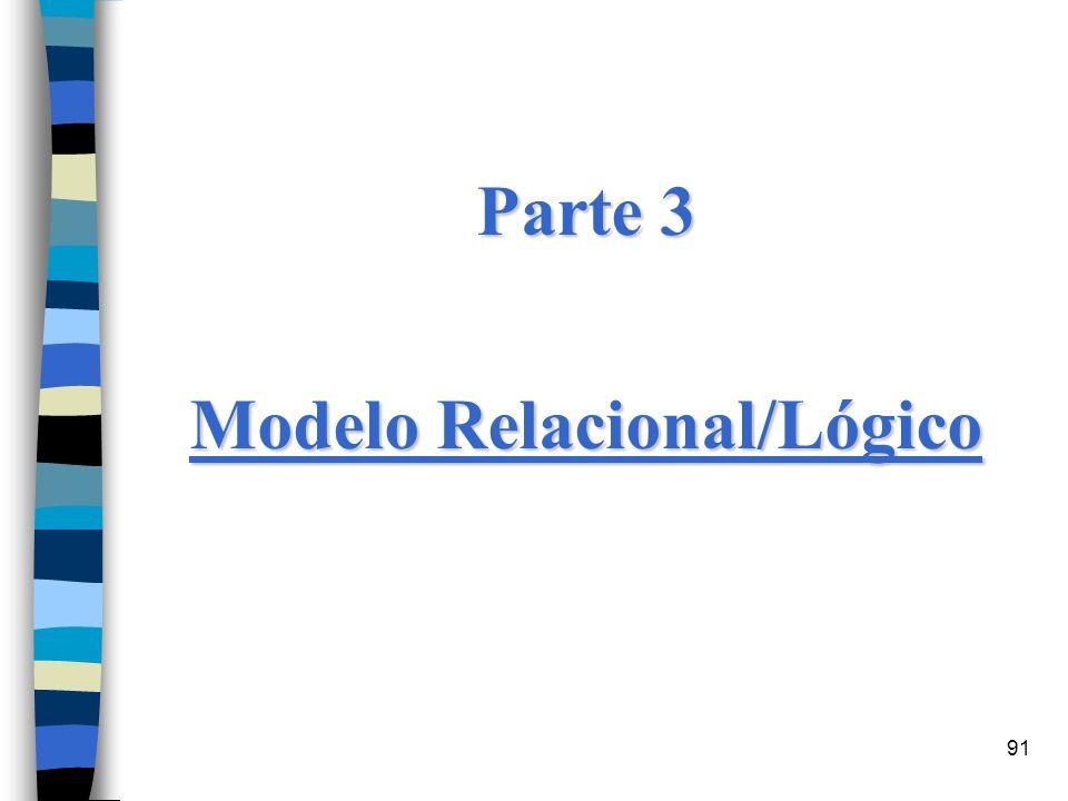 Modelo Relacional/Lógico
