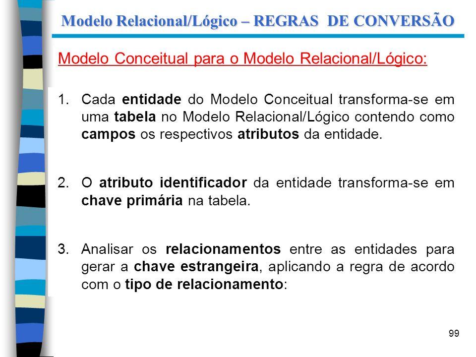 Modelo Relacional/Lógico – REGRAS DE CONVERSÃO