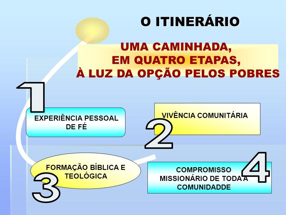 1 2 4 3 O ITINERÁRIO UMA CAMINHADA, EM QUATRO ETAPAS,
