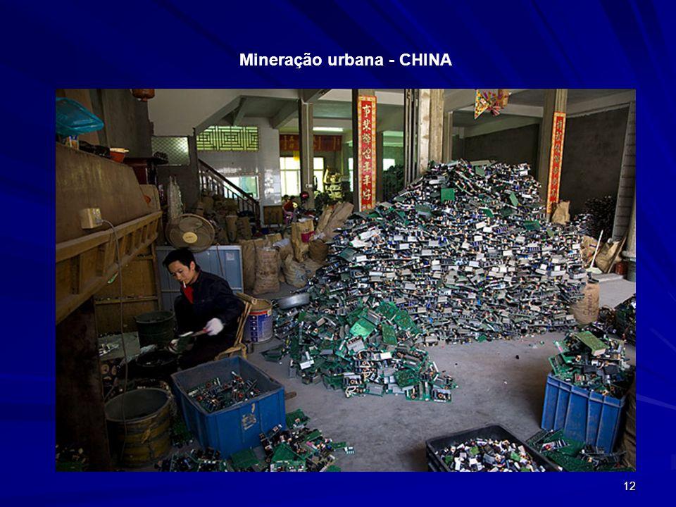 Mineração urbana - CHINA
