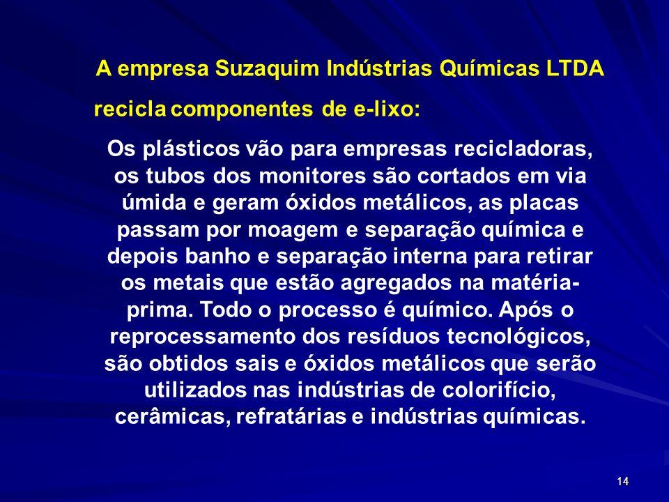 A empresa Suzaquim Indústrias Químicas LTDA