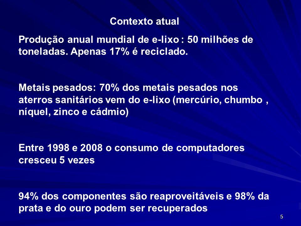 Contexto atual Produção anual mundial de e-lixo : 50 milhões de toneladas. Apenas 17% é reciclado.