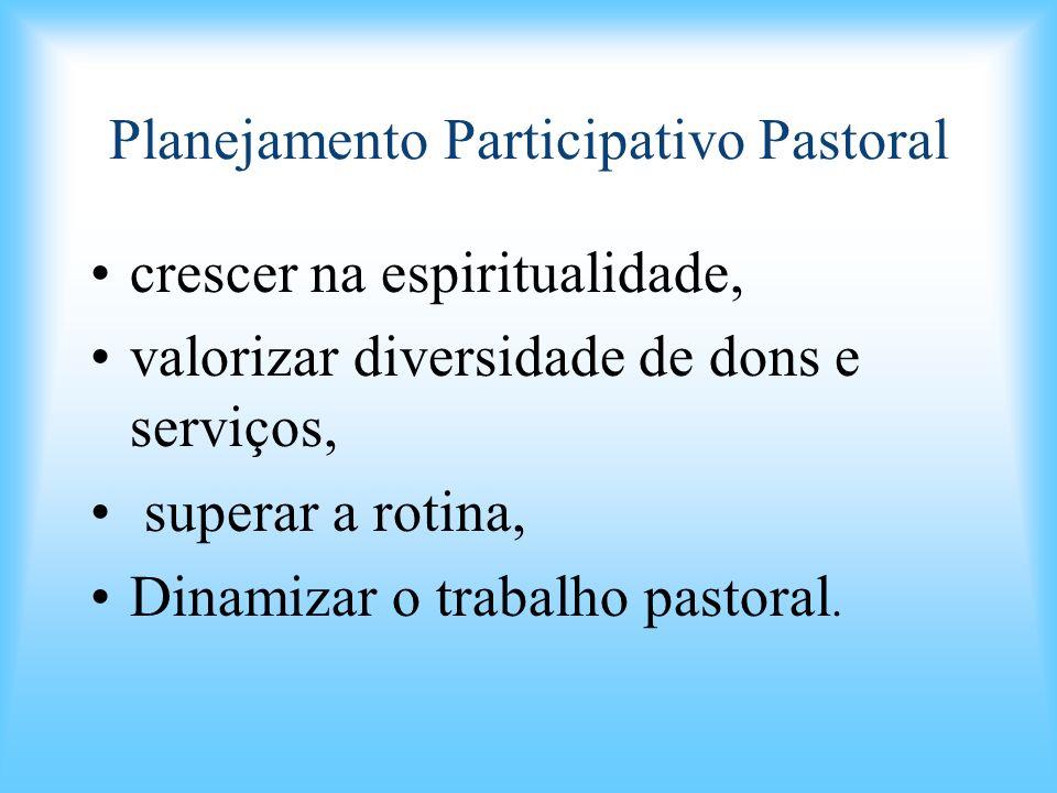 Planejamento Participativo Pastoral