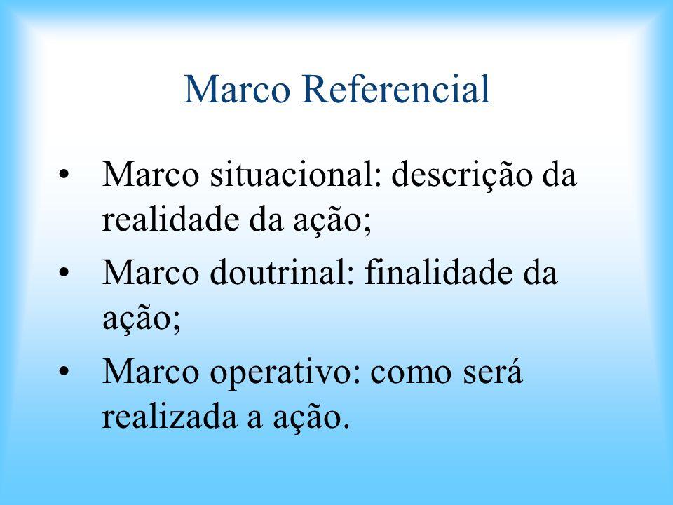 Marco Referencial Marco situacional: descrição da realidade da ação;