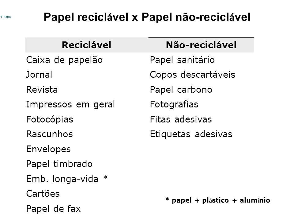 Papel reciclável x Papel não-reciclável * papel + plástico + alumínio