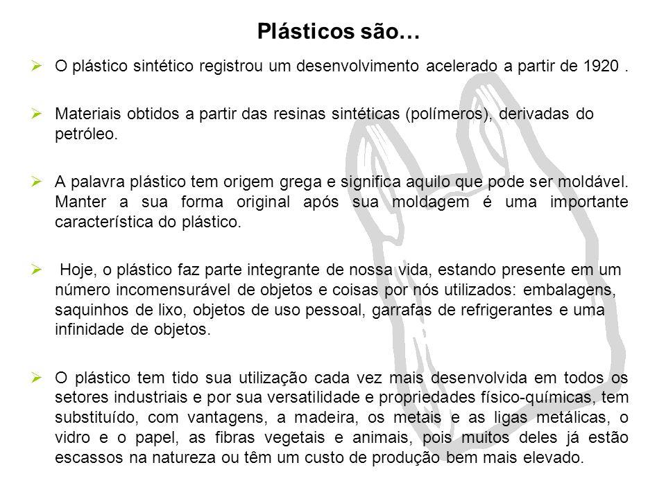 Plásticos são… O plástico sintético registrou um desenvolvimento acelerado a partir de 1920 .