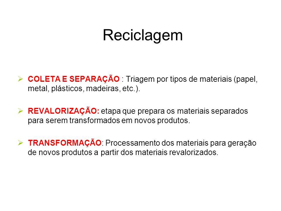 ReciclagemCOLETA E SEPARAÇÃO : Triagem por tipos de materiais (papel, metal, plásticos, madeiras, etc.).