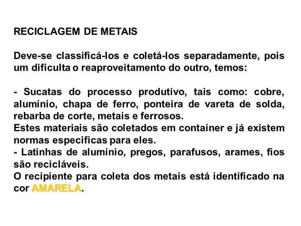 RECICLAGEM DE METAIS Deve-se classificá-los e coletá-los separadamente, pois um dificulta o reaproveitamento do outro, temos: