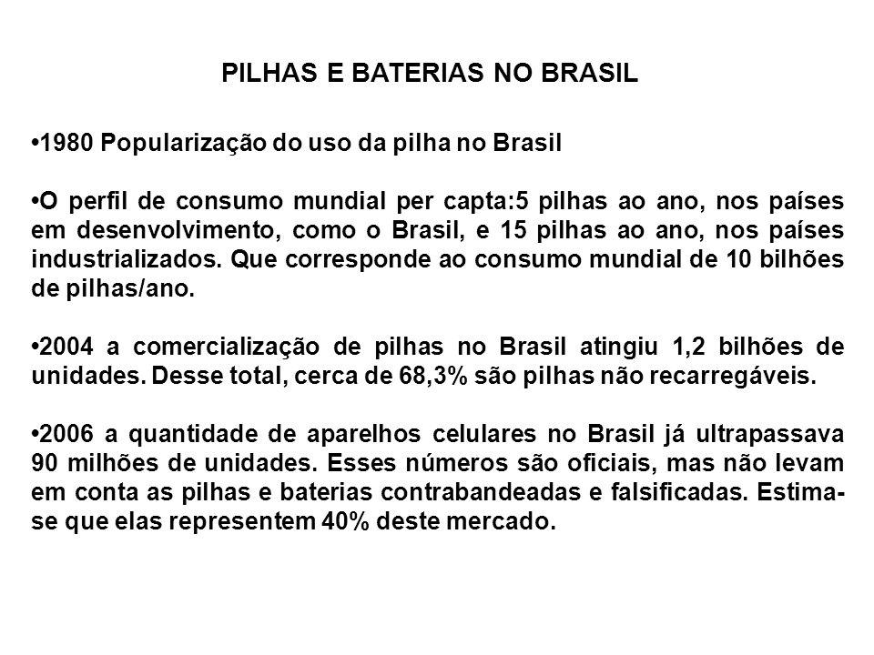 PILHAS E BATERIAS NO BRASIL