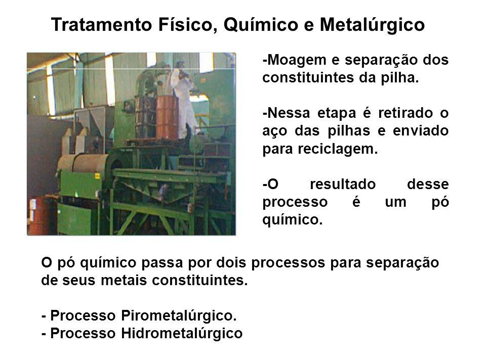Tratamento Físico, Químico e Metalúrgico