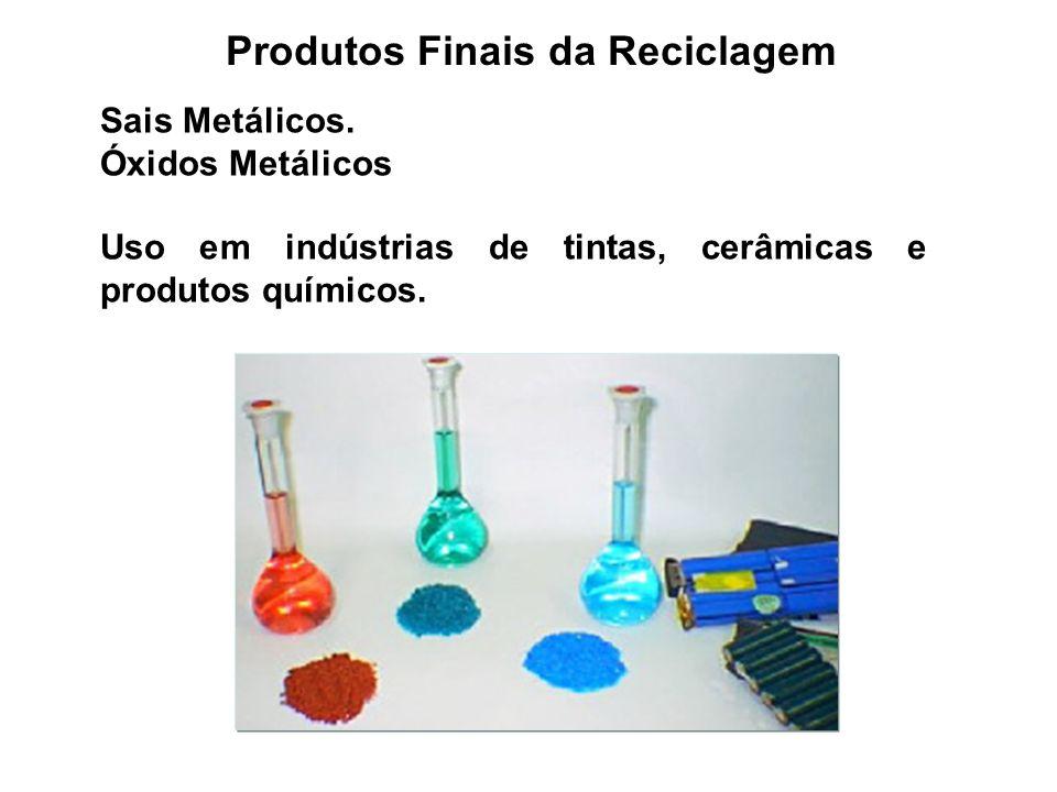 Produtos Finais da Reciclagem