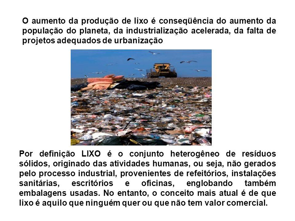 O aumento da produção de lixo é conseqüência do aumento da população do planeta, da industrialização acelerada, da falta de projetos adequados de urbanização