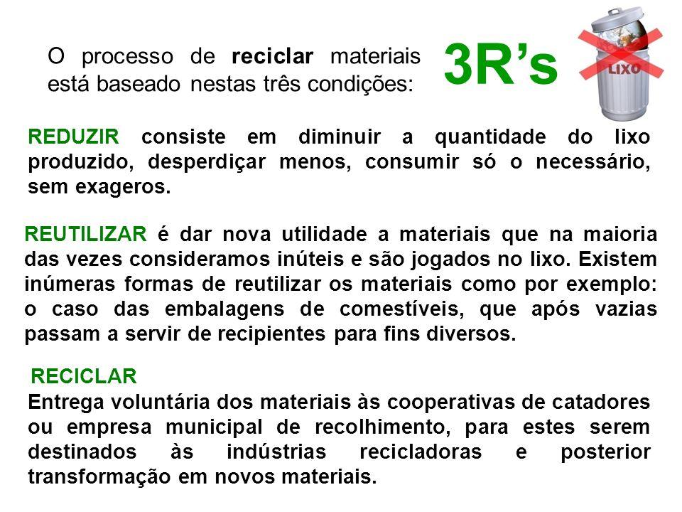 O processo de reciclar materiais está baseado nestas três condições: