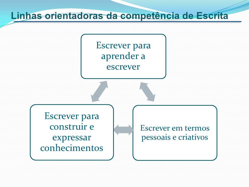 Linhas orientadoras da competência de Escrita