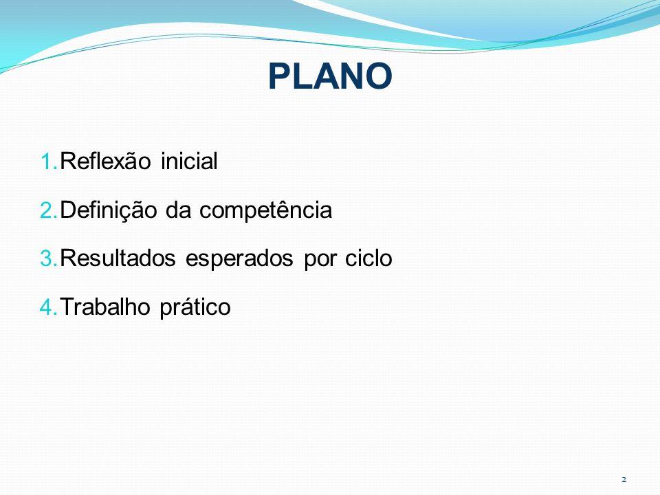 PLANO Reflexão inicial Definição da competência