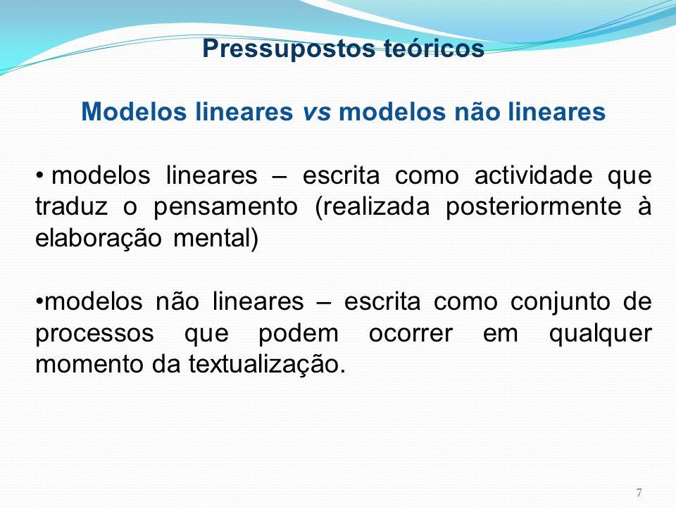 Pressupostos teóricos Modelos lineares vs modelos não lineares