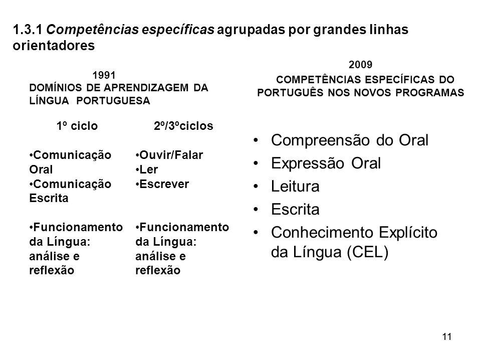 COMPETÊNCIAS ESPECÍFICAS DO PORTUGUÊS NOS NOVOS PROGRAMAS