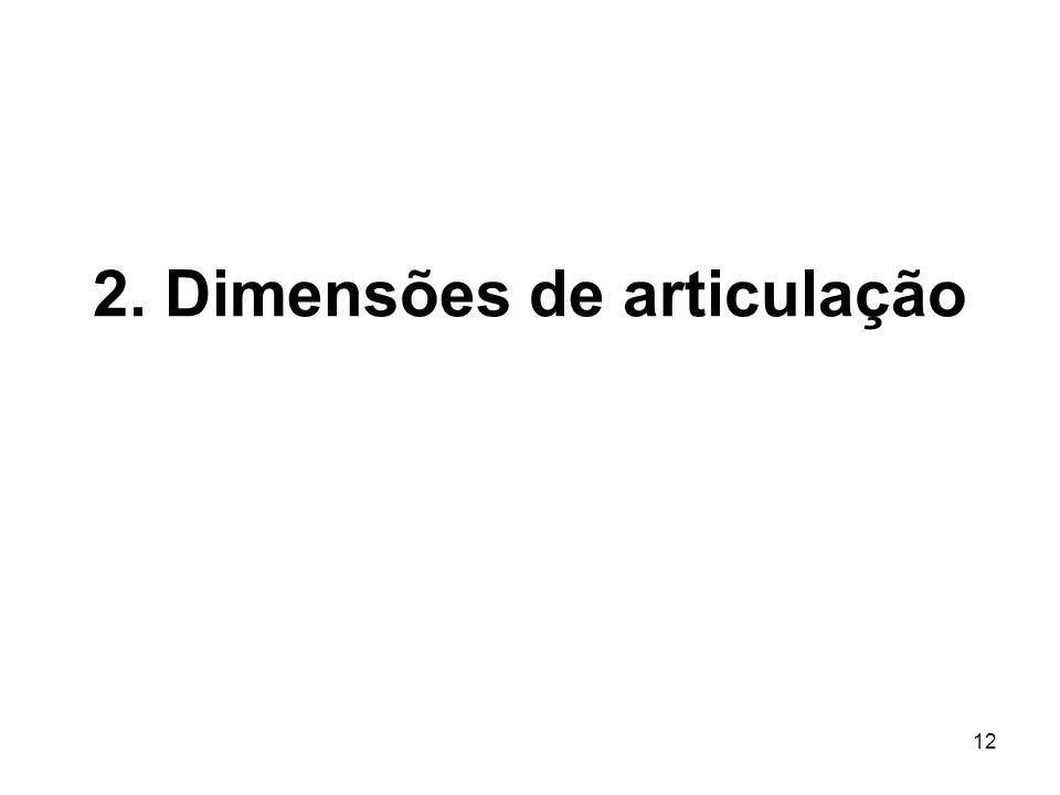 2. Dimensões de articulação