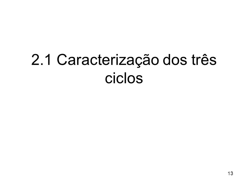 2.1 Caracterização dos três ciclos