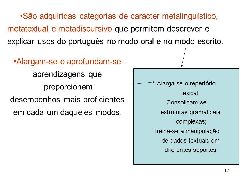 São adquiridas categorias de carácter metalinguístico,