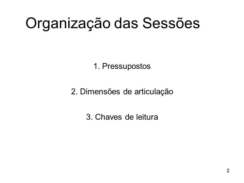 Organização das Sessões