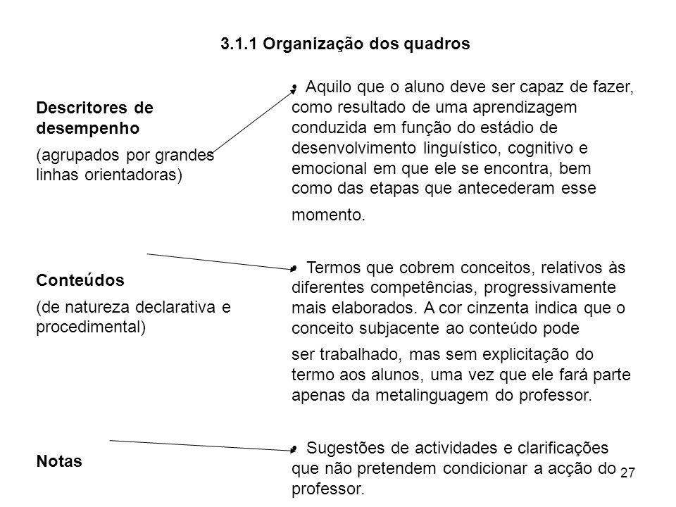 3.1.1 Organização dos quadros